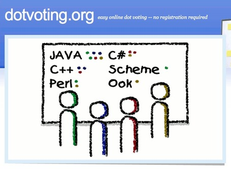 Easy online dot voting | Tech & Education | Scoop.it