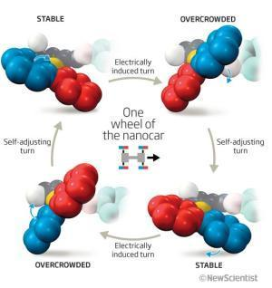 Single molecule nanocar takes its first spin - 09 November 2011 - New Scientist | Just Science | Scoop.it