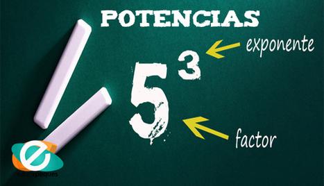 Potencias. Ejercicios matemáticas sexto de primaria | Recull diari | Scoop.it