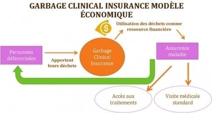 Des déchets pour ... une assurance santé ! | coopération et développement international | Scoop.it