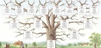 Un week-end autour de la généalogie | Rhit Genealogie | Scoop.it