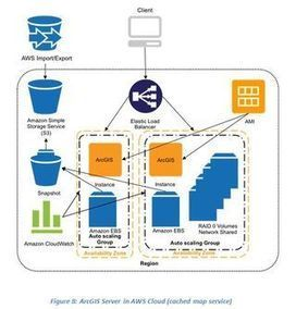 Amazon Web Services Blog: New Whitepaper: Mapping and GeoSpatial Analysis in the Cloud Using ArcGIS | Geoflorestas | Scoop.it