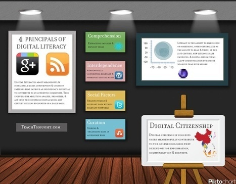 Teaching Resources | Combining Literacy learning with Technology Education (EDP4130 Curator Project) | Scoop.it