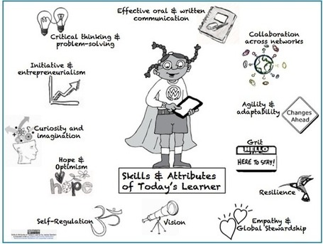 12 Learning Skills for 21st Century Learners | Education Matters | Scoop.it