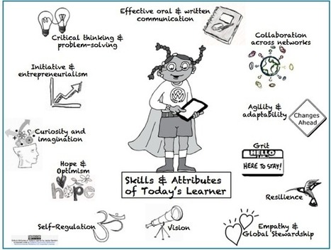 Awesome Graphic Featuring 12 Learning Skills for 21st Century Learners ~ Educational Technology and Mobile Learning | EdTech in PYP | Scoop.it