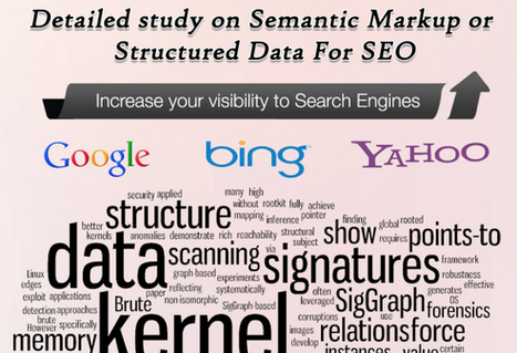 Detailed study on semantic mark-up or structured data for SEO - Online Social Media | SEO Semántico | Scoop.it