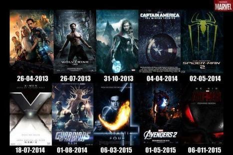 Les 10 prochains films Marvel à venir | A propos de la bande dessinée | Scoop.it