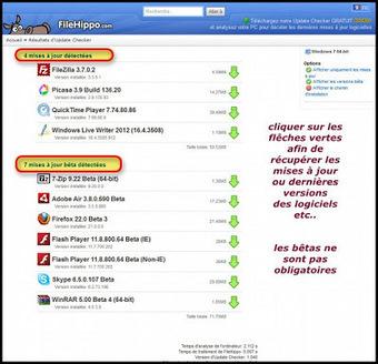 Zinfos: Garder vos logiciels à jour avec Update Checker | GTSUP - L'informatique facile | Scoop.it