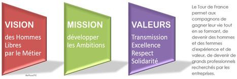 Lettre ouverte aux étudiants en recherche de stage (et aux chefs d'entreprise, DRH et responsables recrutement qui cherchent des talents en herbe) | usages du numérique | Scoop.it