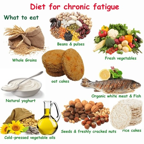 These 5 Diet Changes Will Help In Your Fight Against Chronic Fatigue | Disease and Treatment | Scoop.it