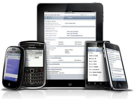 [GUIDE] Mobile learning success (2) | Educational ~ Web Tools ~ Technology ~ e-Learning | Scoop.it