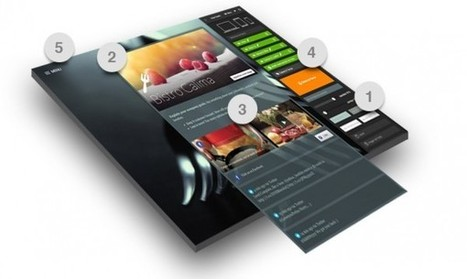 Nuevo .Pixelhub, para crear sitios web enfocados en Social Media, y con versión en español   Asturweb.es   Scoop.it