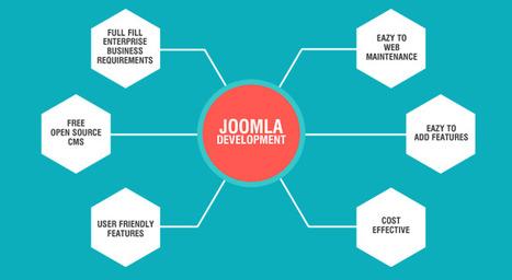 How To Hire Right Joomla Web Developer | Open Source Web Development | Scoop.it