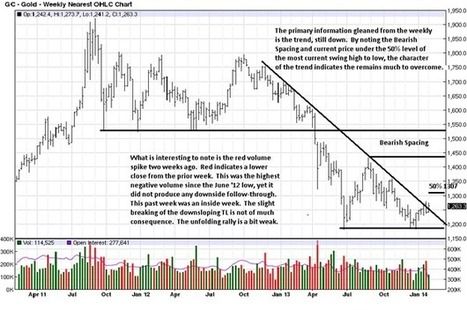 """Gold And Silver – NOW """"Problem-Reaction"""" Ploy Stronger Than Fundamentals - Gold Seek 