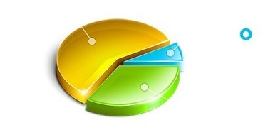 MeasuringU : Usability, Customer Experience & Statistics | Statistics | Scoop.it