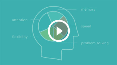 Lumosity: Brain Games & Brain Training | Inspiring  Creativity. | Scoop.it