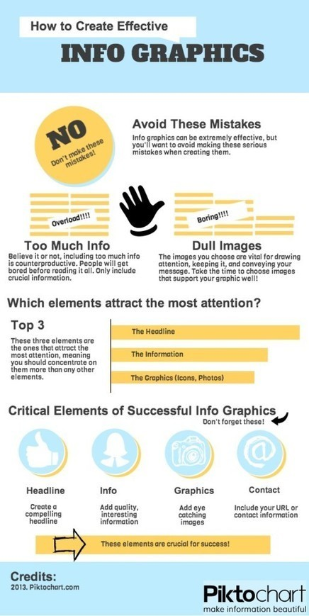 How to Create Effective Info Graphics! - Empoweria   Technology - Badges - Infographics - EdTech   Scoop.it