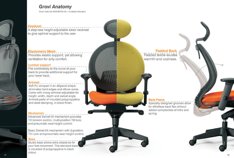Grovi Task Chair Provides Comfort Seating | Monarch Ergonomics furniture -Monarchergo.com | Scoop.it