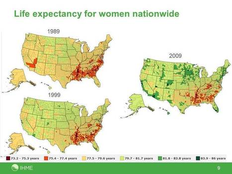 Girls born in 2009 will live shorter lives than their mothers in hundreds of US counties | Institute for Health Metrics and Evaluation | JWK Geography | Scoop.it