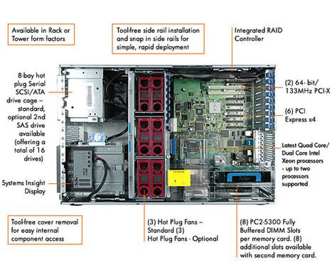 Instalar windows 2003 con Sata Raid en Hp Proliant ML110 y ML330 G5 y G6 | | SSOOM | Scoop.it