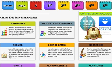 Kids Games - Educational Computer Games Online | teacher tools for this century | Scoop.it