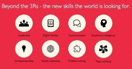 The 8 Skills Students Must Have For The Future | Edudemic | Create: 2.0 Tools... and ESL | Scoop.it