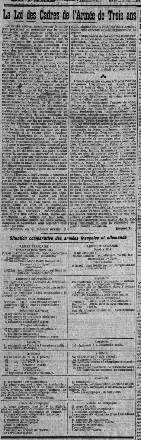 23 mars 1914 : le service militaire porté à 3 ans est une bonne chose - Le Blog Généalogie - Toute l'actualité de la généalogie - Geneanet | Rhit Genealogie | Scoop.it