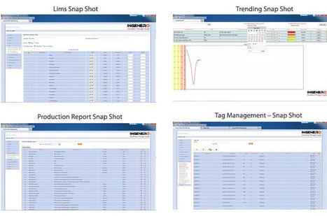 IPOGware Smart Process Operating Tool - Online | Business | Scoop.it