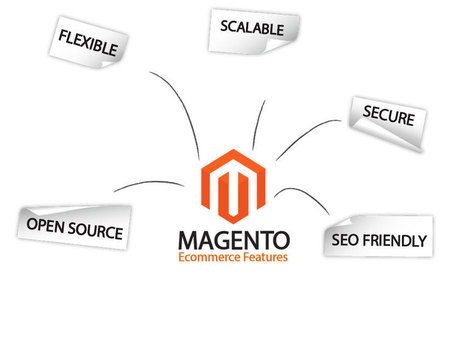 Magento Web Development And The Current IT Trends   Web Development   Scoop.it