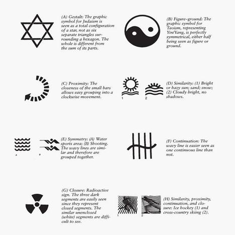 Usabilla UX Index – Kano, Occam, Gestalt and more... - The Usabilla Blog | Effective UX Design | Scoop.it