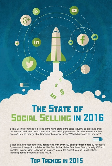 How Social Selling Will Change In 2016 – Infographic   Blogging, Social Media, Marketing, Entrepreneurs   Scoop.it