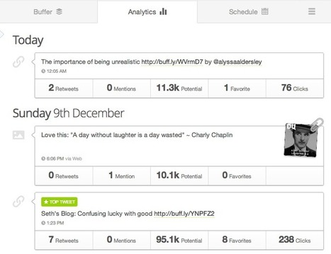 Buffer Update Offers New Ways To Maximize Your Tweets - AllTwitter | Digital-News on Scoop.it today | Scoop.it