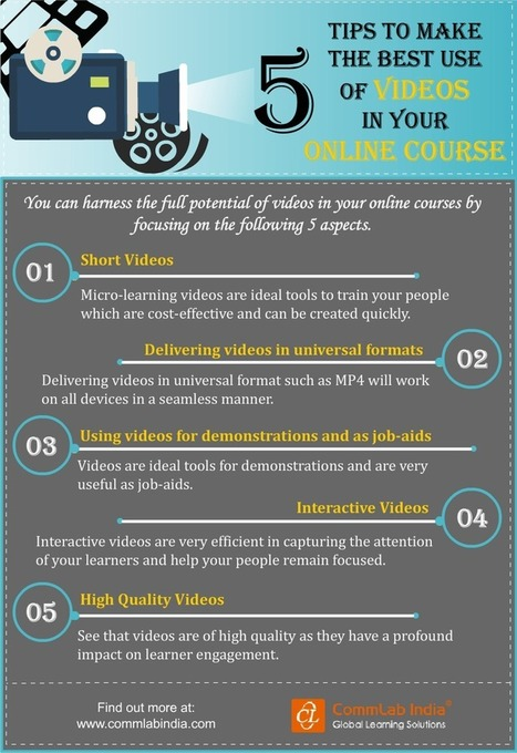 5 tips to make the best use of videos in your online course | Educational Technology News | Scoop.it