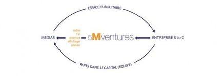[Actu] 5M Ventures annonce ses premiers investissements ! | Le Business Plan | Les Fonds d'investissement | Scoop.it