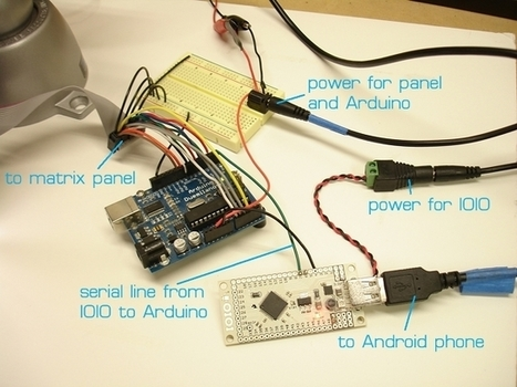 Android Arduino RGB LED Control | Arduino Focus | Scoop.it