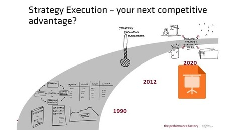 Strategy Execution Best practice | Strategy Execution | Scoop.it
