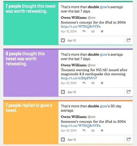 Meet ThinkUp: Your personal social media guru | MarketingHits | Scoop.it