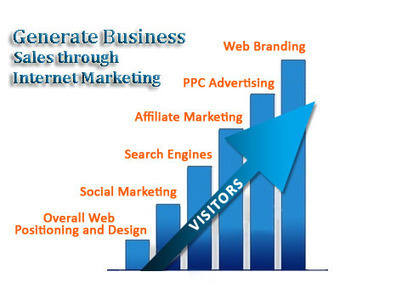 Generate Business Sales through Internet Marketing | Software Houses | Scoop.it