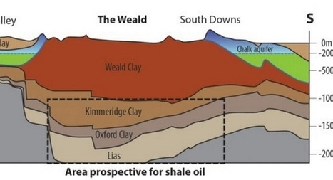 UK study maps shale to groundwater | Shale gas, fracking, gaz de schiste, fracturation hydraulique. Yes, no ? | Scoop.it