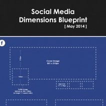 The Social Media Dimensions Blueprint | Visual.ly | World of #SEO, #SMM, #ContentMarketing, #DigitalMarketing | Scoop.it