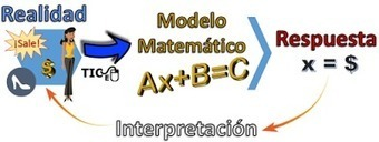 Matemáticas con Tecnología: Word Problems Exercises (One Unknown). | Mathematics learning | Scoop.it