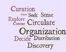 Content Curation - Tips, Tools and Models | Social Media News | Scoop.it