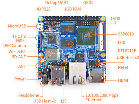 $35 NanoPi M3 Octa Core 64-bit ARM Development Board is Powered by Samsung S5P6818 Processor | Embedded Systems News | Scoop.it