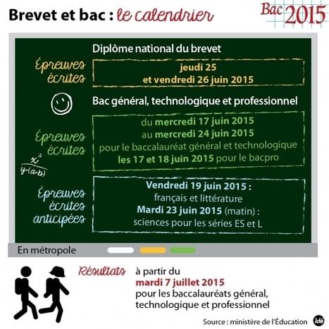 Les chiffres du bac 2015  - France Inter | L'enseignement dans tous ses états. | Scoop.it