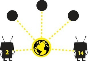 Découvrez les sites qui vous suivent en ligne en 5 minutes | Seniors | Scoop.it