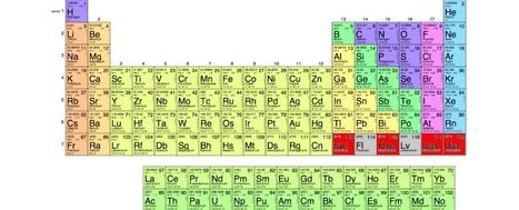 Four elements have just earned a permanent spot in the periodic table | διαδικτυοματιές | Scoop.it