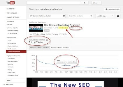 YouTube Audience Retention | Google Plus and Social SEO | Scoop.it