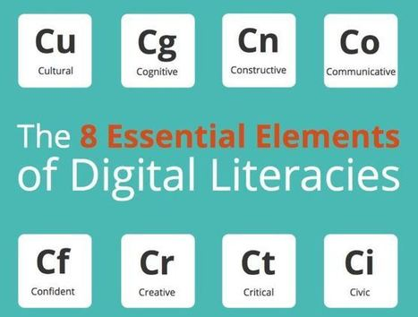 Innovation Excellence | 20 Things EducatorSkillss Need To Know About Digital Literacy ~ by Saga Briggs | :: The 4th Era :: | Scoop.it