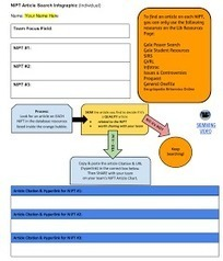 Educational Technology and Mobile Learning: Creating Classroom Infographics Using these 2 Awesome Google Docs templates | All Things Google | Scoop.it