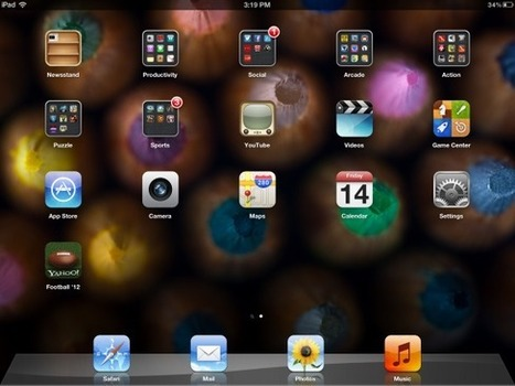 5 Things to Do Before You Upgrade to iOS 6   Next Mobile Phones   iPad and iPhone   Scoop.it